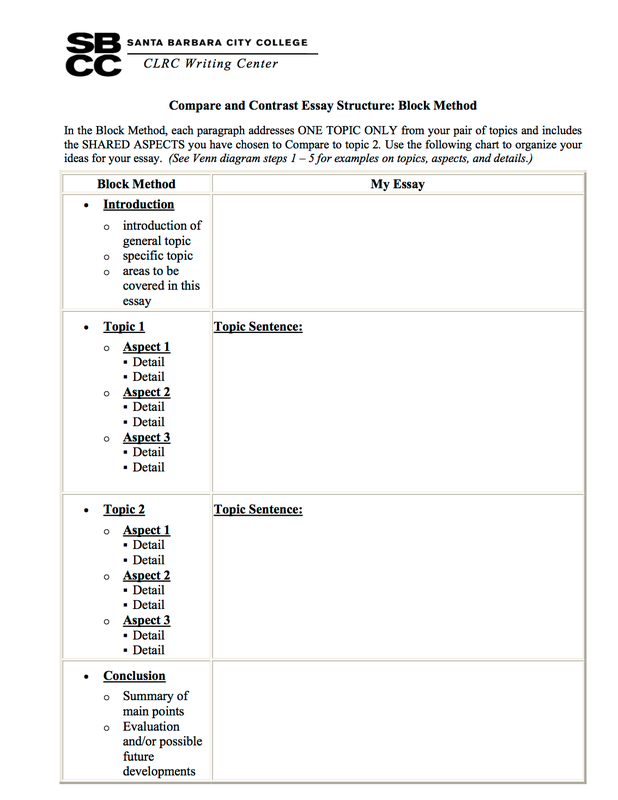 compare contrast essay th grade world literature lozano outlines