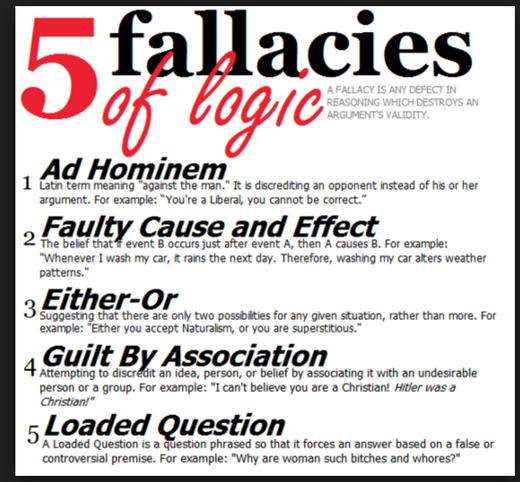 Logical Fallacies 10th Grade World Literature Lozano